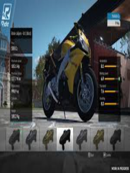 Download Ride 2015 Game For PC